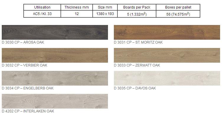 sàn gỗ thụy sĩ